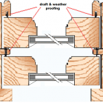 Sash Window Draft Proofing DG 2